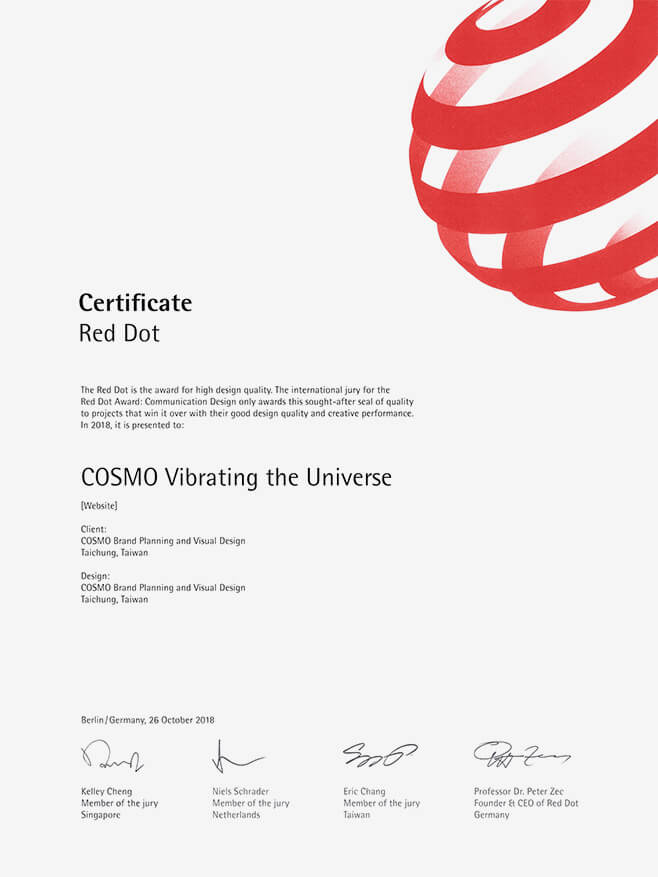 Certificate Red Dot